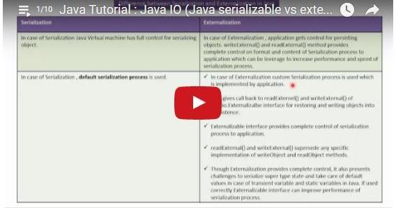 Java ee java tutorial java io java serializable vs for Pool design pattern java