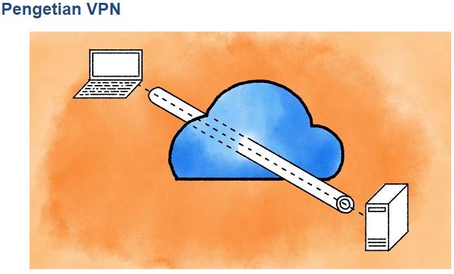 Pengertian VPN Beserta Kelebihan, Kekurangan, Fungsi dan Cara Kerja VPN Pada Jaringan Komputer Terlengkap