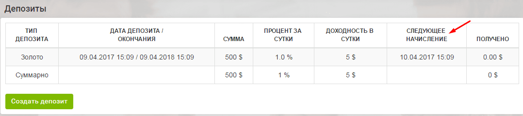 Активный депозит в ForkWin