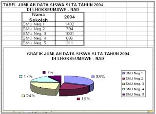 Microsoft Office 2007 - Beragam Info