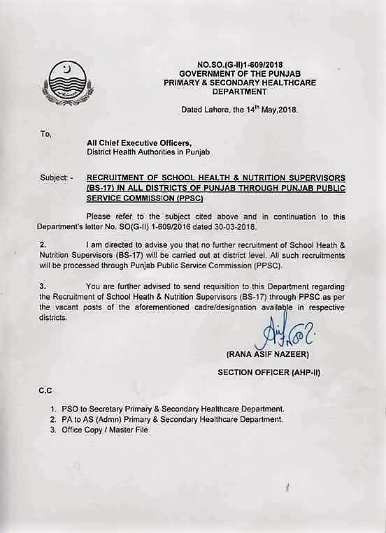 RECRUITMENT OF SCHOOL HEALTH & NUTRITION SUPERVISORS (BS-17) IN ALL DISTRICTS OF PUNJAB THROUGH PUNJAB PUBLIC SERVICE COMMISSION (PPSC)