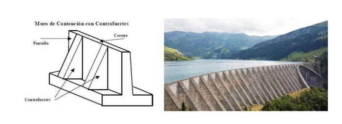 muros con contrafuerte