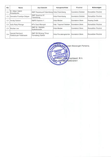 Daftar Peserta OSN Nasional SMP Tahun 2019, tomatalikuang.com