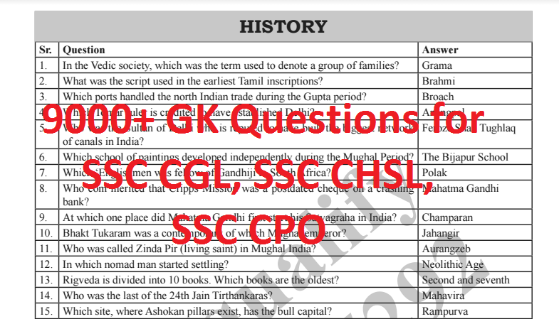 9000+ GK Questions for SSC CGL, SSC CHSL, SSC CPO - PDF