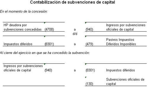 Asientos-contabilizacion-subvenciones-de-capital-3