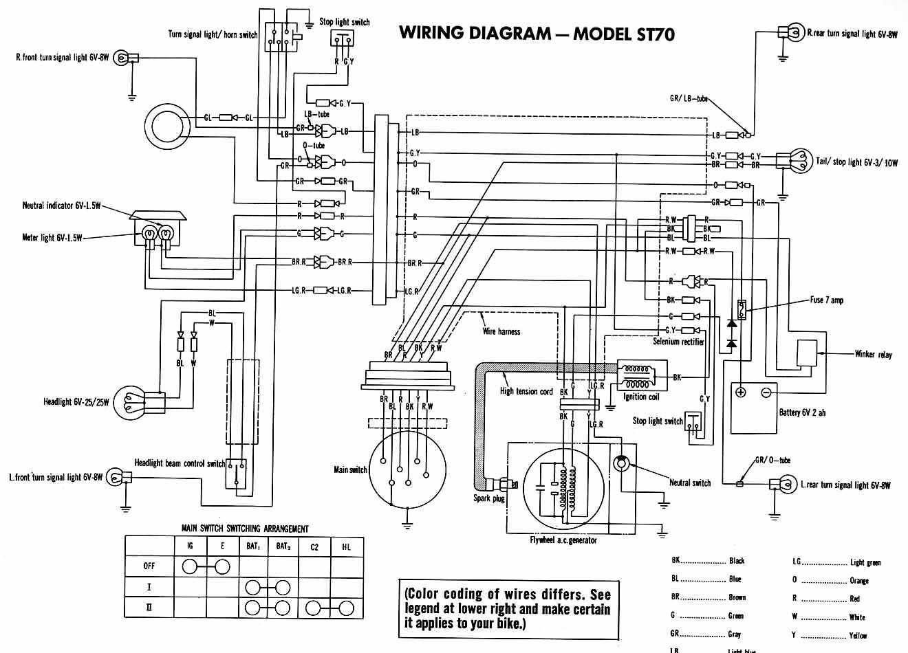 Honda ST70 Motorcycle Wiring Diagram | All about Wiring
