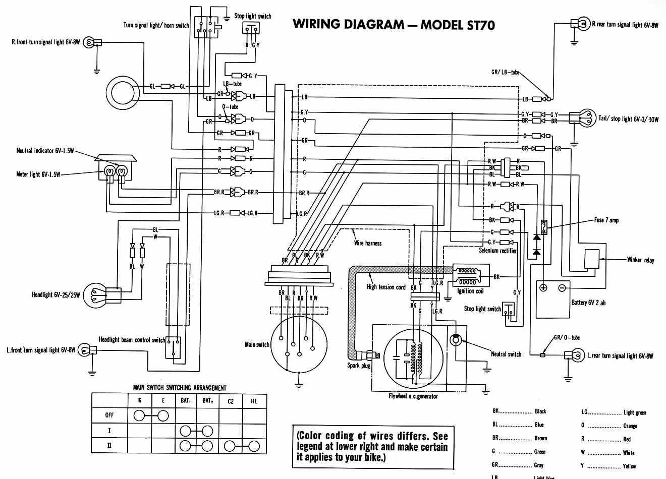 honda cd 70 motorcycle wiring diagram 28 images 5 honda ct70 rh ys5bg us