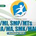 KI dan KD Kurikulum 2013 untuk SD/MI, SMP/MTs, SMA/MA dan SMK/MAK