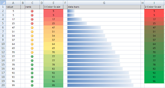 Excel Professor Conditional Formatting for Dashboards