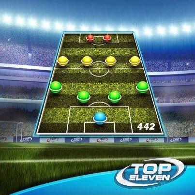 Taktik dan Formasi 4-4-2 Top Eleven
