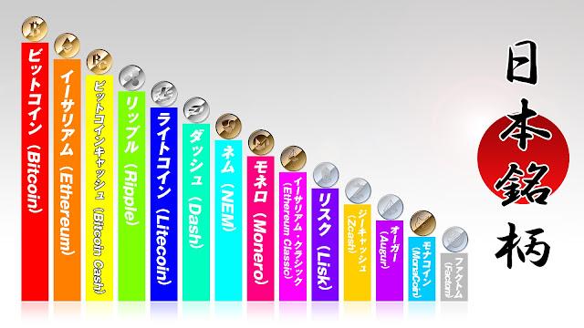 日本銘柄の仮想通貨