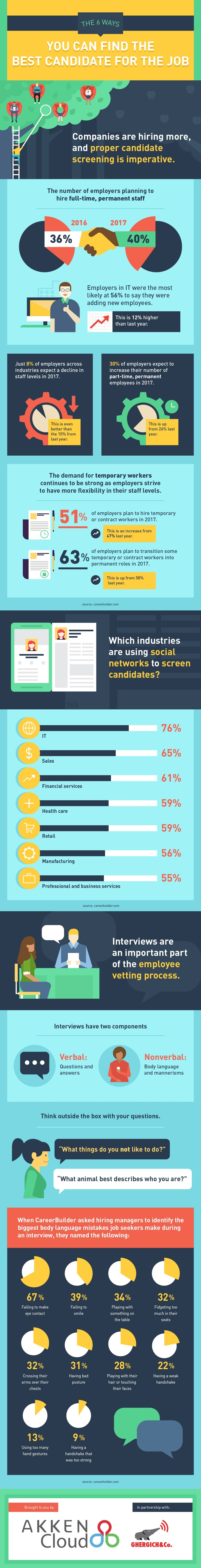 The 6 Ways You Can Find the Best Candidate for the Job - #infographic