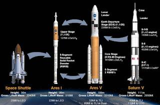 ares v rocket nasa - photo #6