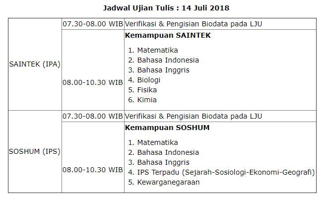 Pendaftaran Jalur Ujian Mandiri S1 Undip 2018 Kampusundip Com