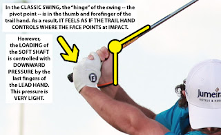 How the wrists 'hinge' in the classic swing