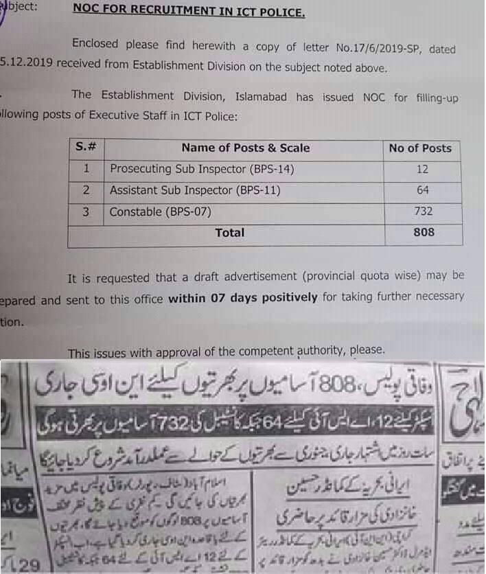 Islamabad Police Jobs 2021