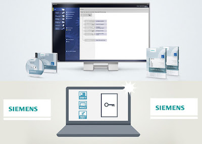 SIMATIC Industrial Automation Software