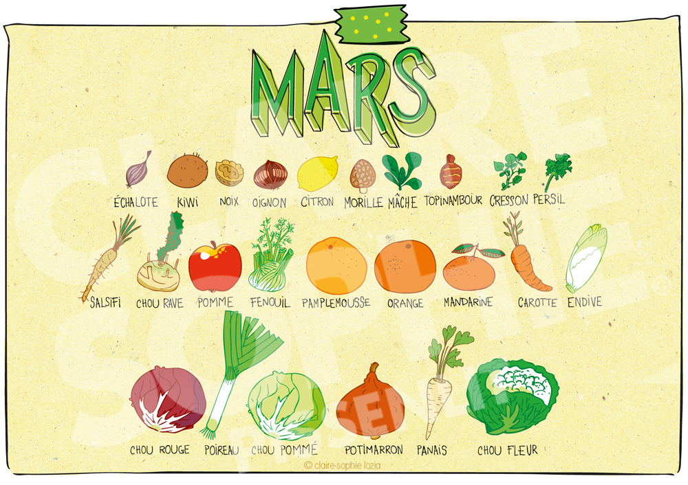 mars calendrier des fruits et l gumes pissenlit. Black Bedroom Furniture Sets. Home Design Ideas