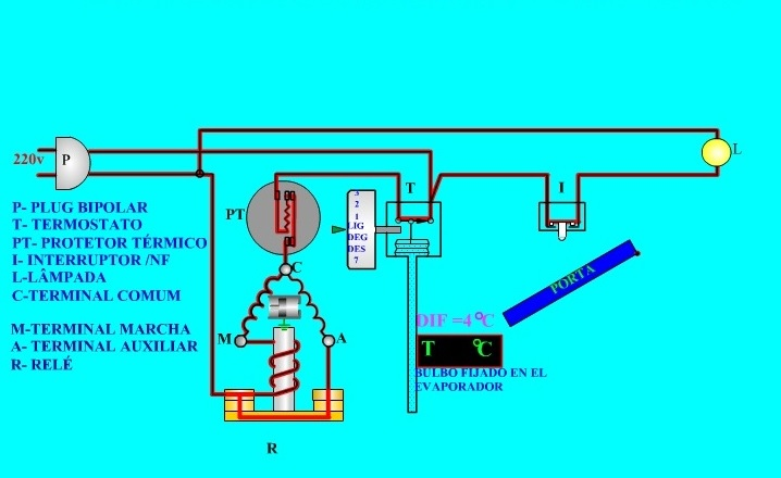 Circuito Basico : Circuito electrico de un sistema refrigeracion