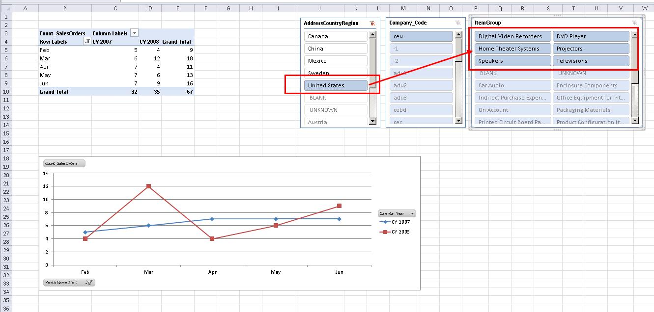 Filtering : How to add Slicers in Excel 2010 (and higher
