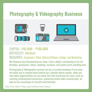 Photography & Videography Business