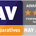 eScan's Corporate 360 receives the AV Comparitives' Performance Test Certification