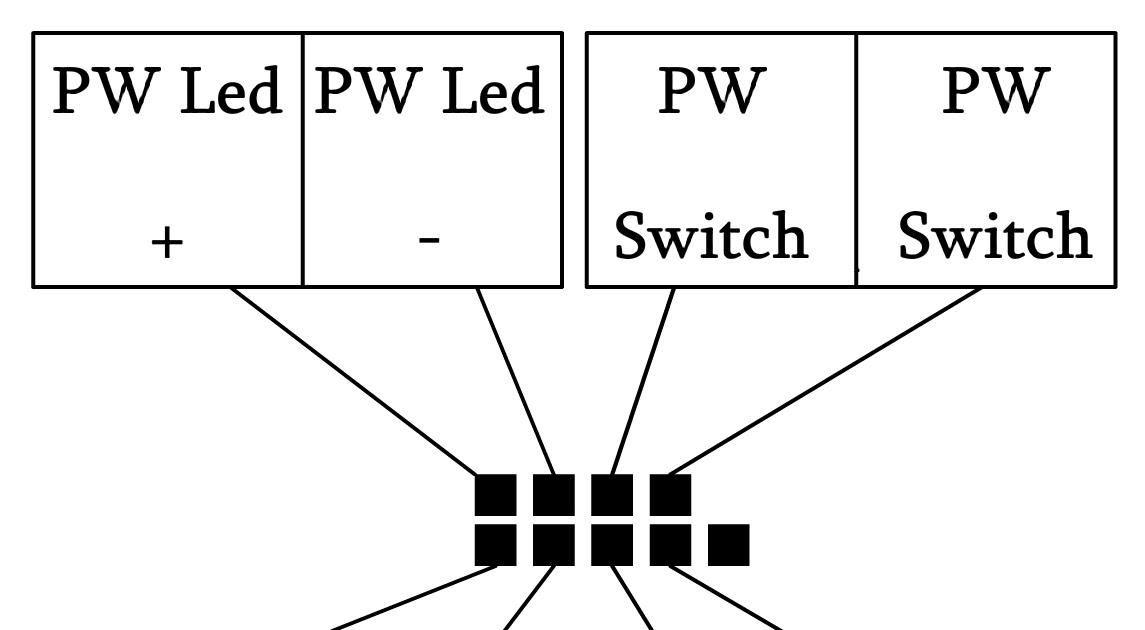 Informática F&C BLOG: Como conectar los Diferentes Paneles