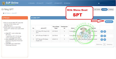 Klik menu Buat SPT