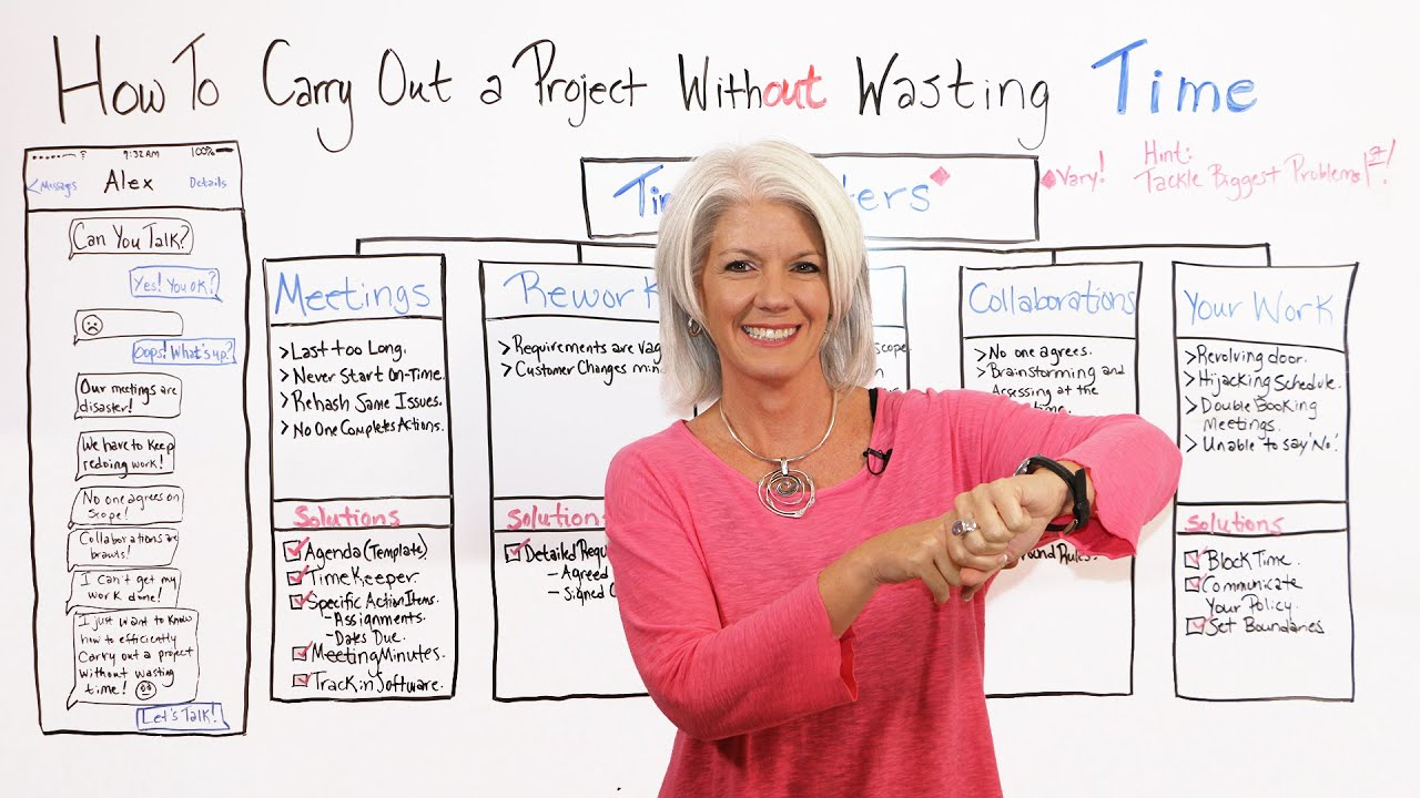 How to Carry Out a Project Without Wasting Time