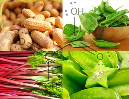 Щавелевая кислота и оксалаты в продуктах питания и в вашем теле.