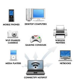برنامج ويفي للكمبيوتر المحمول