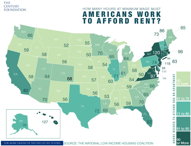 How many hours you would have to work on minimum wage to afford rent in each US state