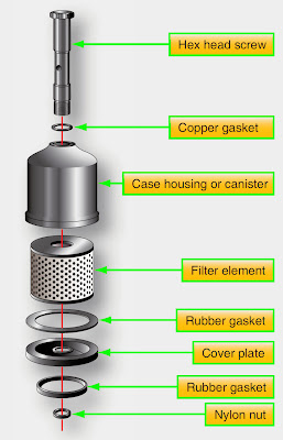 aircraft engine oil system