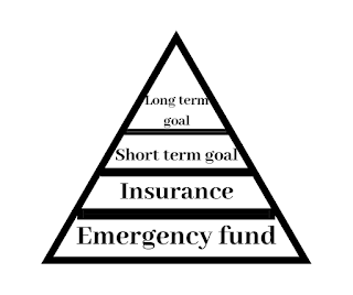 beginners guide to plan your finance in awesome way