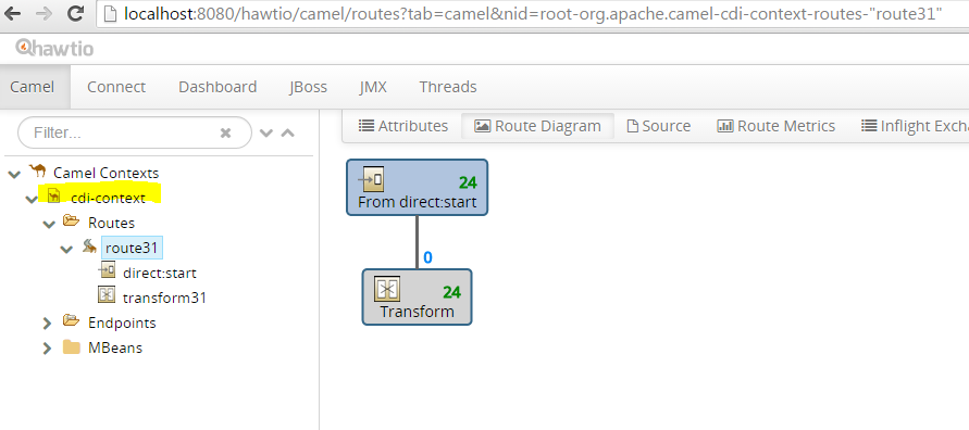 Using Camel Routes In Java EE Components