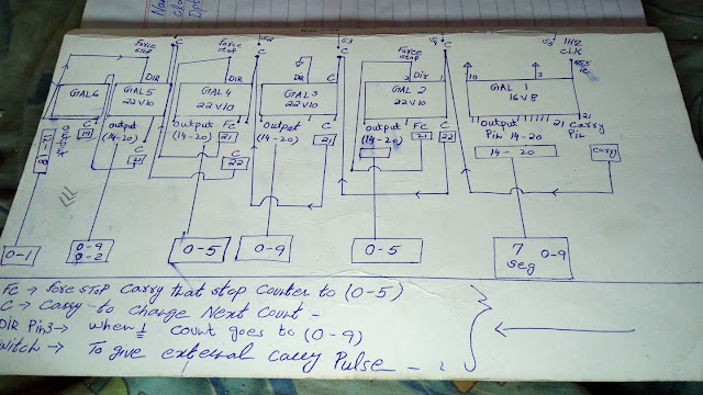 Learn How to Make Digital Clock by using GAL MIcrocontroller
