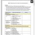 Bahan Muatan Ajar TK-B (Usia 5-6 Tahun), Materi TK-B K13