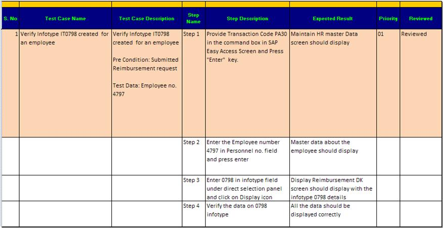 System integration test plan template for Integration test case template