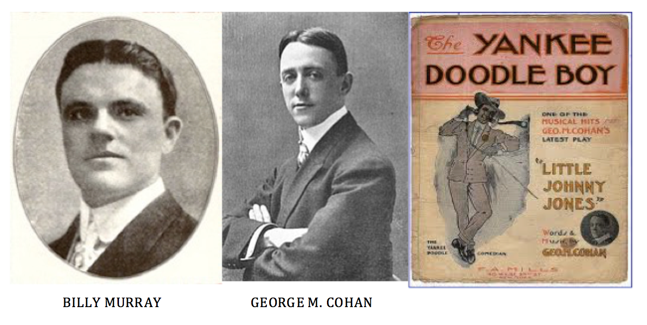 HIST 1685: U.S. Popular Culture: The Yankee Doodle Boy ...