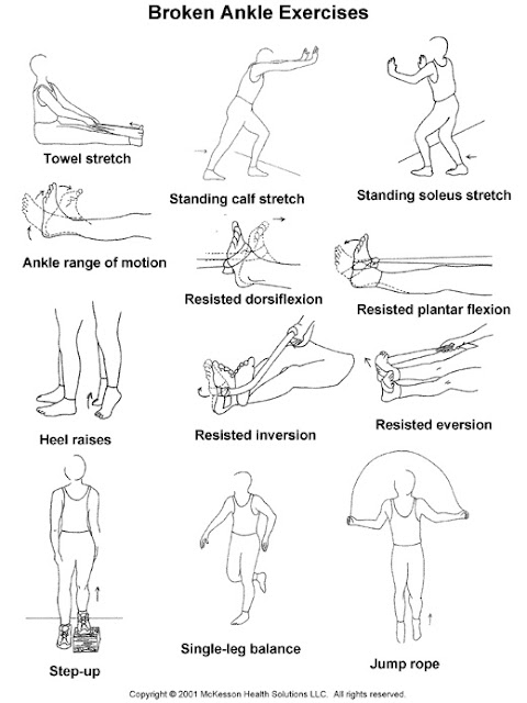 A Girl's Best Friend: Ankle exercises