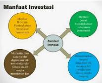 Beberapa Fungsi Tujuan dan Manfaat Investasi zonabisnis