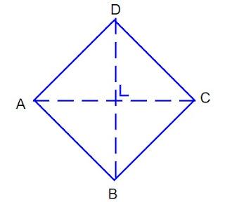 Materi Matematika Dasar SD Kelas 5 SD Mengenal Sifat-sifat Belah ketupat