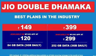 Jio  Rs 149 get 3GB data per day