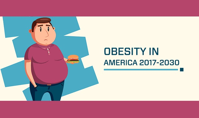 Obesity Rates in 2017