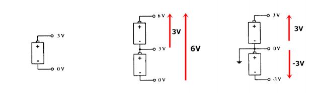 تحديد قيمة الجهد في الدارات الكهربائية