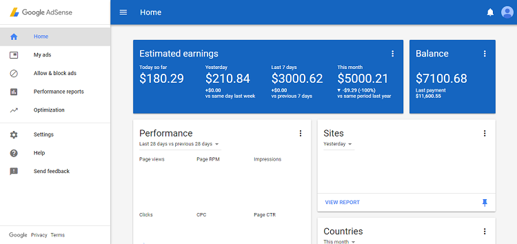 Top 101 High CPC Adsense keywords To Earn More Than $150/Day