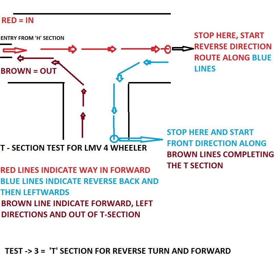 4 Wheeler Lmv Driving License Rto Test Track Diagrams