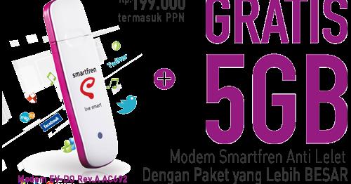 Daftar Harga Paket Internet Unlimited All Operator