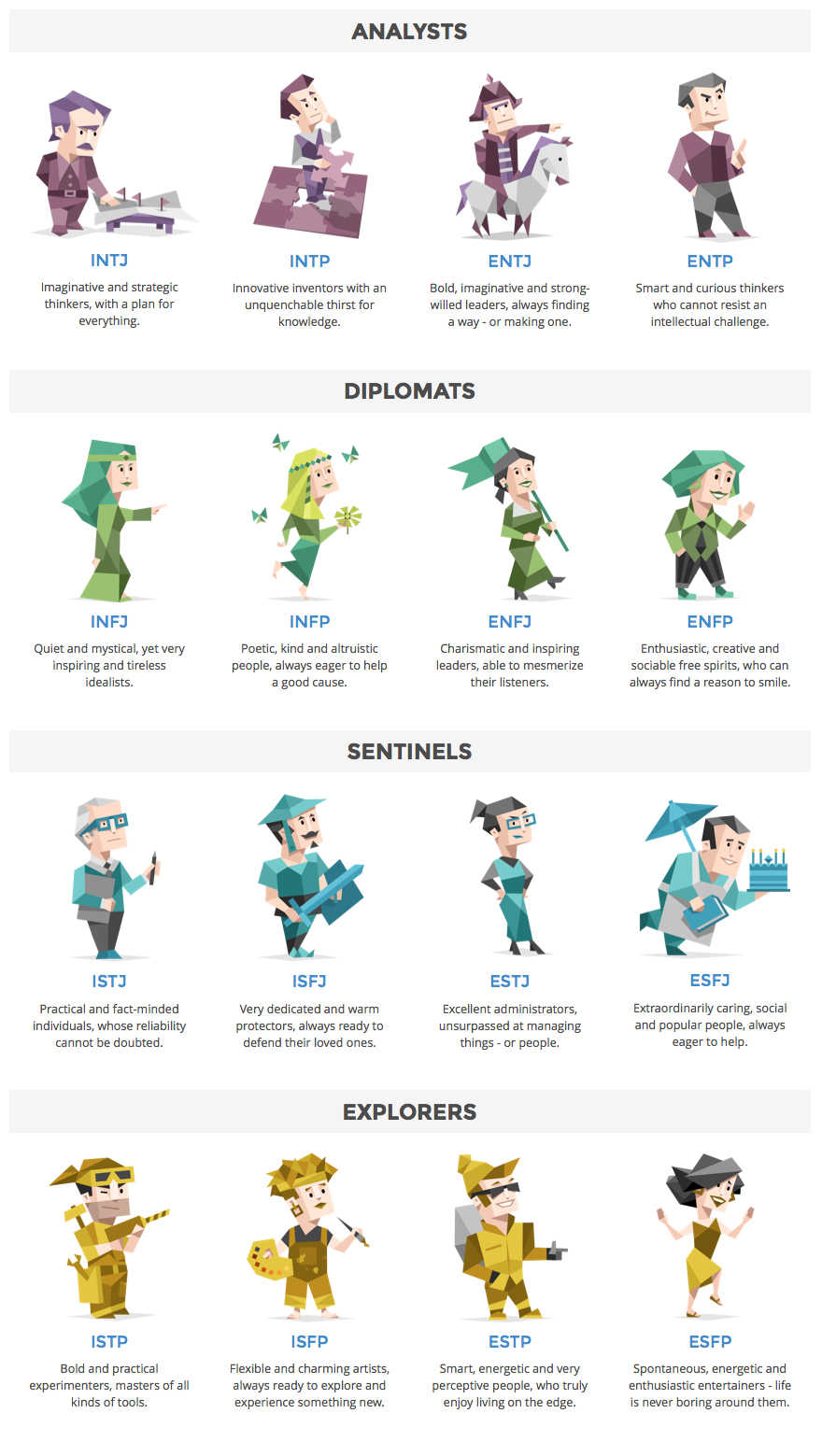 Which Position Suits You Best According To MBTI Personality Types?