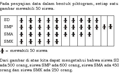 Tutup buku statistika mean median modus b diagram batang ccuart Image collections